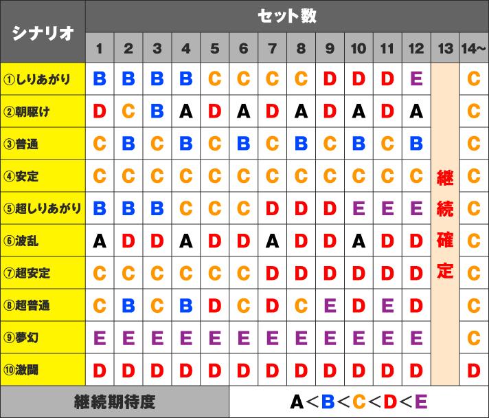 バジリスク絆2 at 朧ボイス